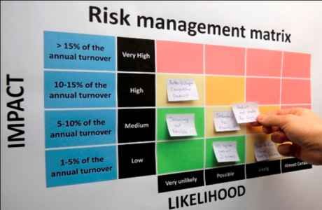 risk management Leviosa